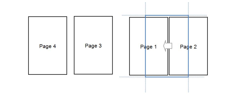 Figura 2 - Transición de páginas