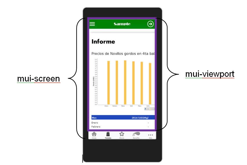 "Figura 5 - ""mui-screen"" vs ""mui-viewport"""